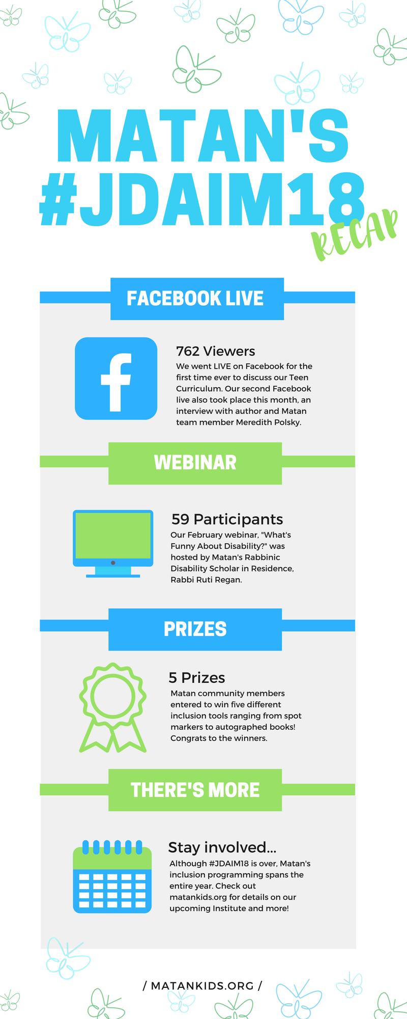 JDAIM18 Infographic